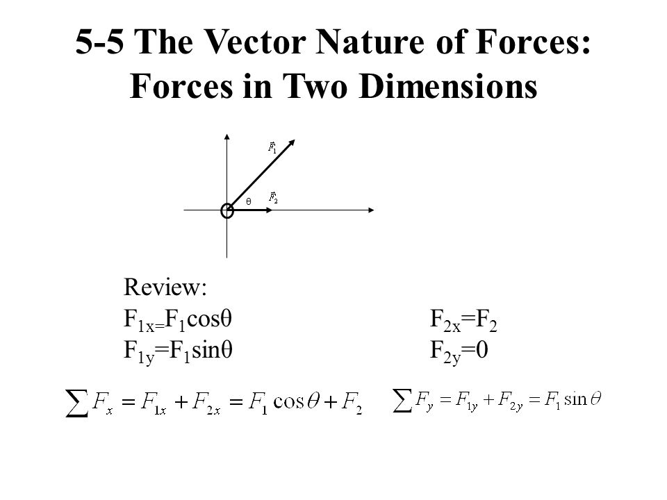 5-5 The Vector Nature of Forces: Forces in Two Dimensions θ Review: F 1x= F 1 cosθ F 2x =F 2 F 1y =F 1 sinθ F 2y =0