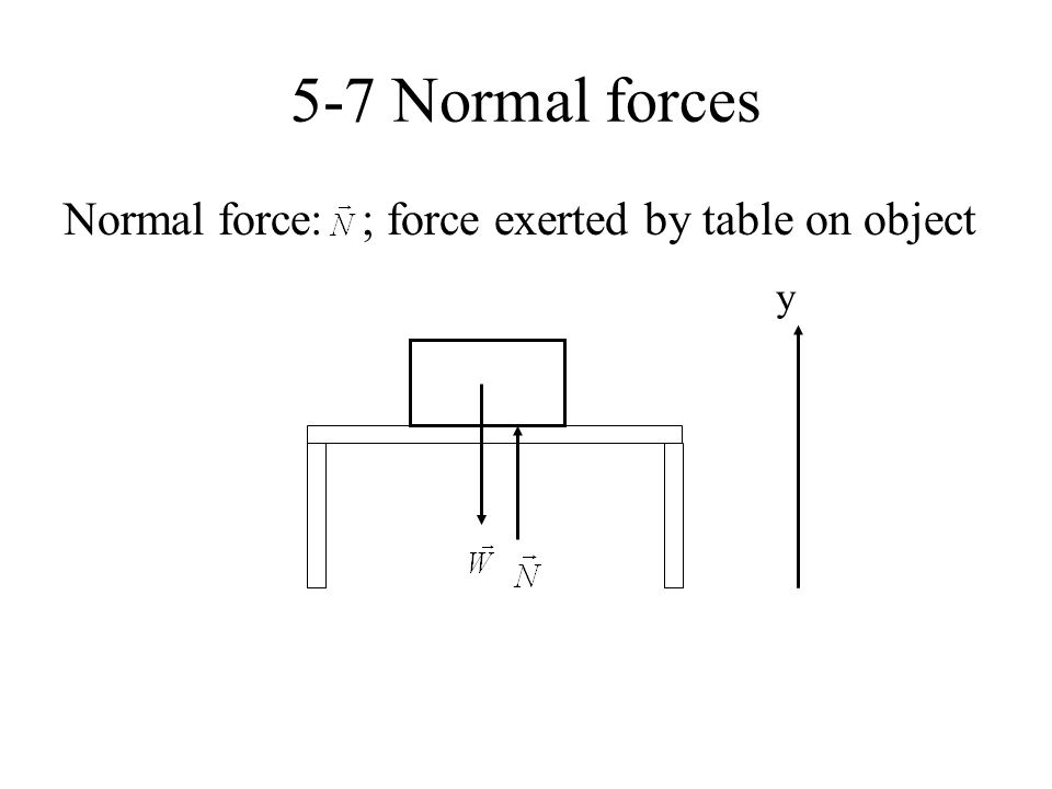 5-7 Normal forces Normal force: ; force exerted by table on object y