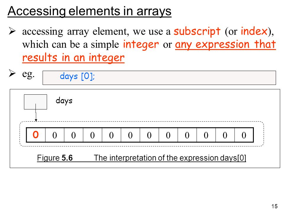 15 Accessing elements in arrays accessing array element, we use a subscript (or index ), which can be a simple integer or any expression that results in an integer eg.