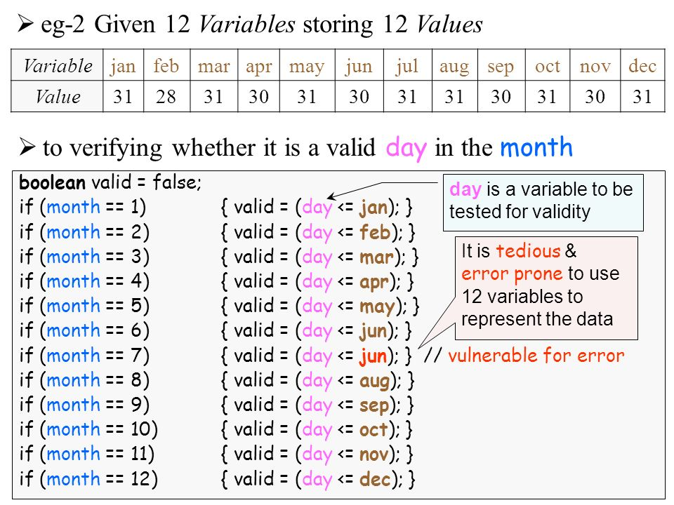 4 boolean valid = false; if (month == 1){ valid = (day <= jan); } if (month == 2){ valid = (day <= feb); } if (month == 3){ valid = (day <= mar); } if (month == 4){ valid = (day <= apr); } if (month == 5){ valid = (day <= may); } if (month == 6){ valid = (day <= jun); } if (month == 7){ valid = (day <= jun); }// vulnerable for error if (month == 8){ valid = (day <= aug); } if (month == 9){ valid = (day <= sep); } if (month == 10){ valid = (day <= oct); } if (month == 11){ valid = (day <= nov); } if (month == 12){ valid = (day <= dec); } Variablejanfebmaraprmayjunjulaugsepoctnovdec Value31283130313031 30313031 eg-2 Given 12 Variables storing 12 Values to verifying whether it is a valid day in the month It is tedious & error prone to use 12 variables to represent the data day is a variable to be tested for validity
