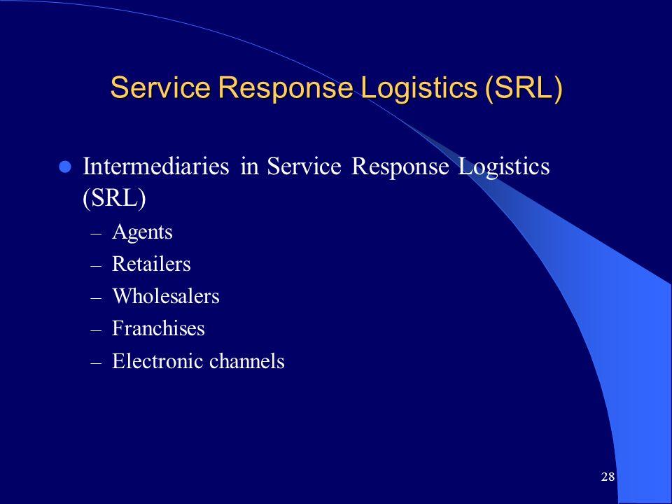 28 Service Response Logistics (SRL) Intermediaries in Service Response Logistics (SRL) – Agents – Retailers – Wholesalers – Franchises – Electronic ch