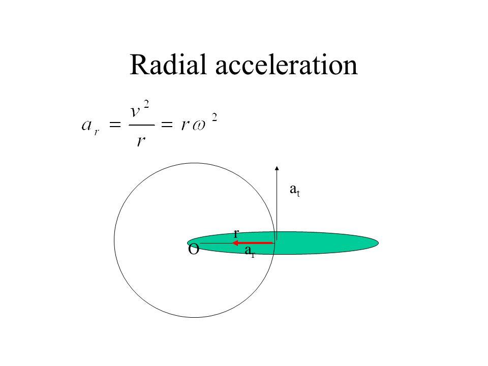 Radial acceleration atat r arar O