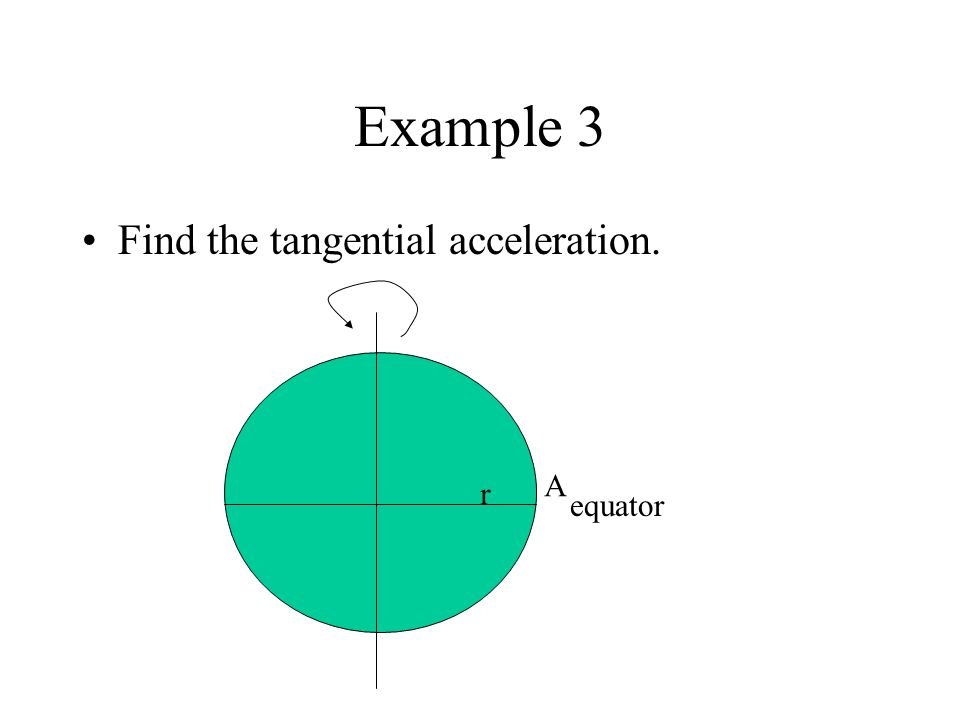 Example 3 Find the tangential acceleration. equator A r