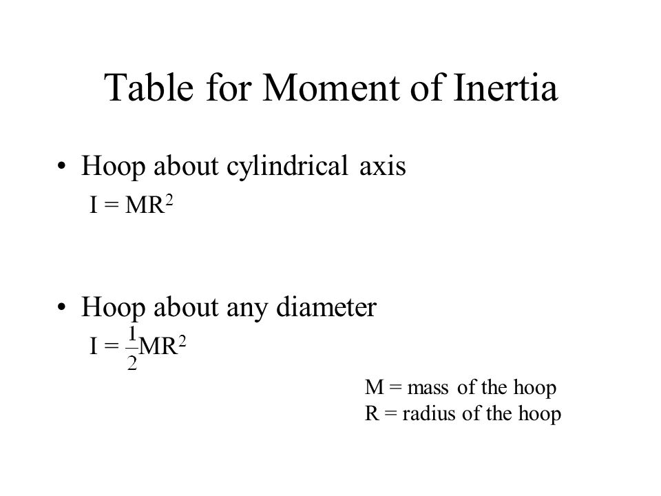 Hoop about cylindrical axis I = MR 2 Hoop about any diameter I = MR 2 Table for Moment of Inertia M = mass of the hoop R = radius of the hoop
