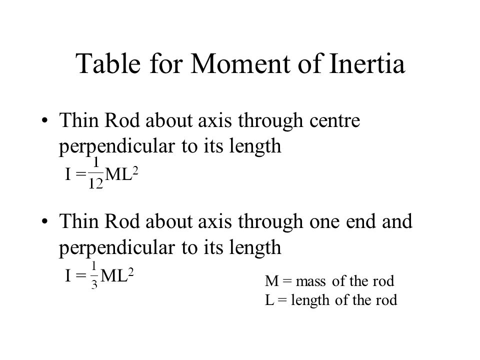 Thin Rod about axis through centre perpendicular to its length I = ML 2 Thin Rod about axis through one end and perpendicular to its length I = ML 2 T