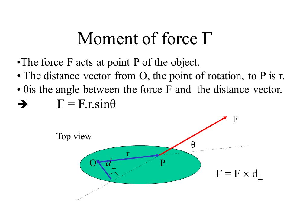 Moment of force Γ Γ = F d Top view O F The force F acts at point P of the object. The distance vector from O, the point of rotation, to P is r. θis th