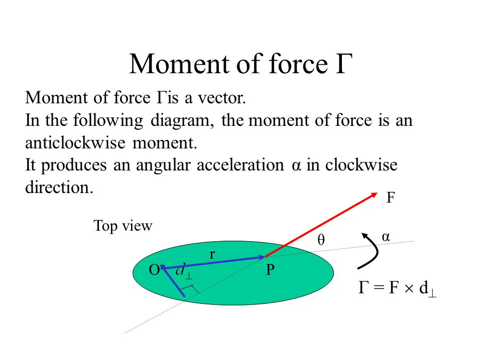 Moment of force Γ Γ = F d Moment of force Γis a vector. In the following diagram, the moment of force is an anticlockwise moment. It produces an angul