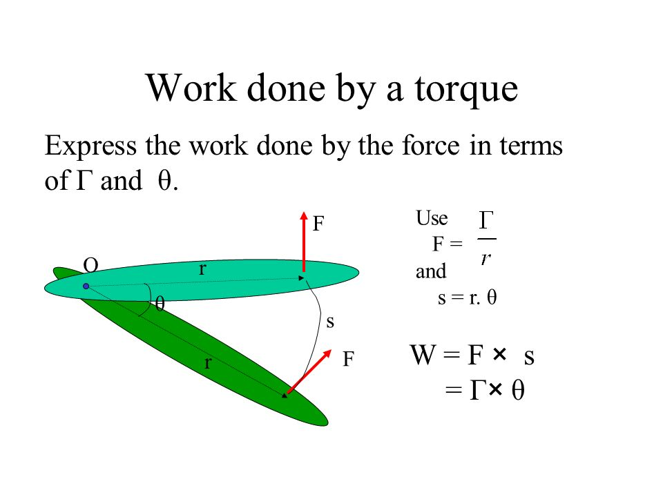 Work done by a torque Express the work done by the force in terms of Γ and θ. F F r r θ O s Use F = and s = r. θ W = F × s = Γ× θ