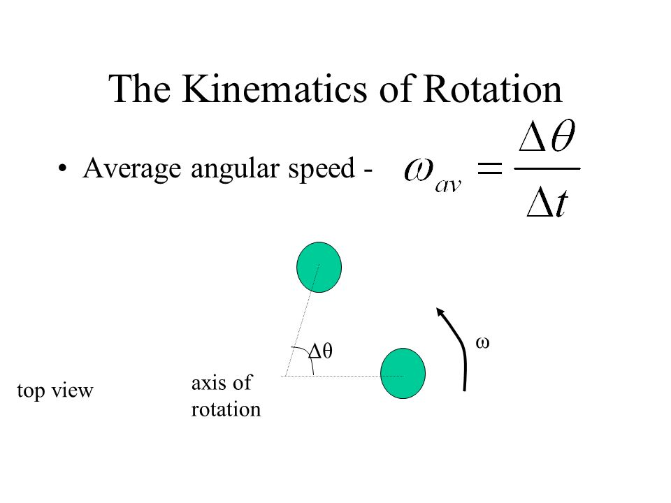 The Kinematics of Rotation Average angular speed - top view axis of rotation ω Δθ