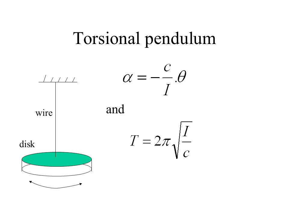 Torsional pendulum wire disk and