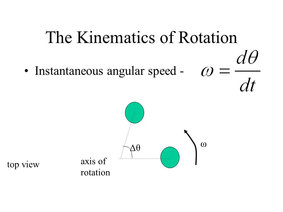 The Kinematics of Rotation Instantaneous angular speed - top view axis of rotation ω Δθ