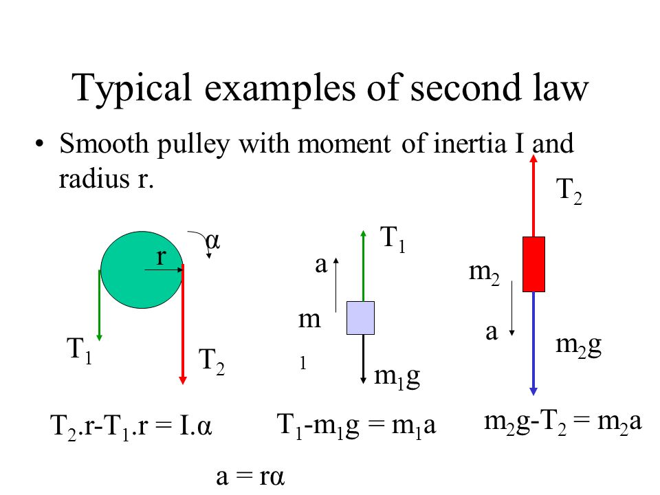 Typical examples of second law Smooth pulley with moment of inertia I and radius r. α m2m2 a T2T2 m2gm2g r T2T2 T1T1 m1m1 a T1T1 m1gm1g T 2.r-T 1.r =