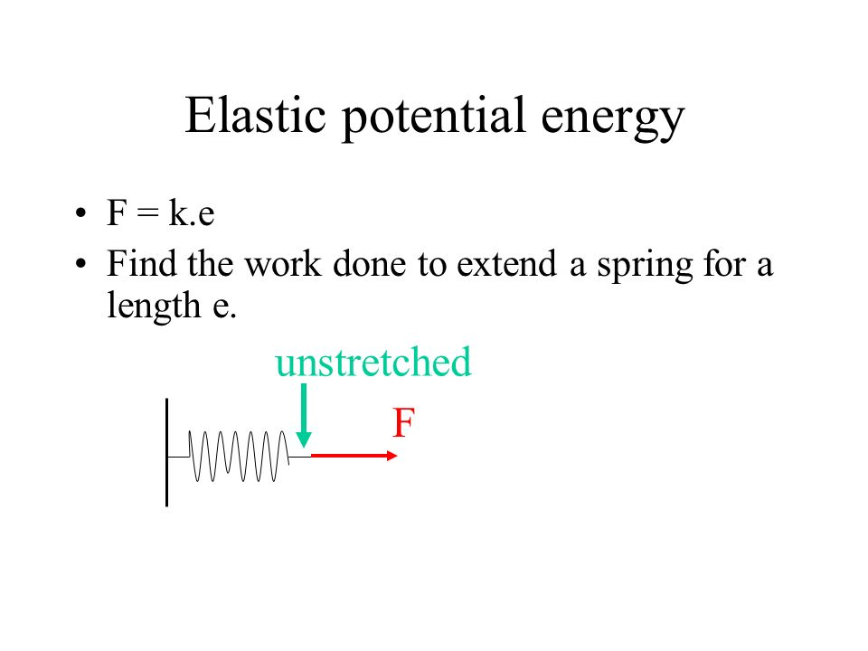 Elastic potential energy F = k.e Find the work done to extend a spring for a length e. F unstretched