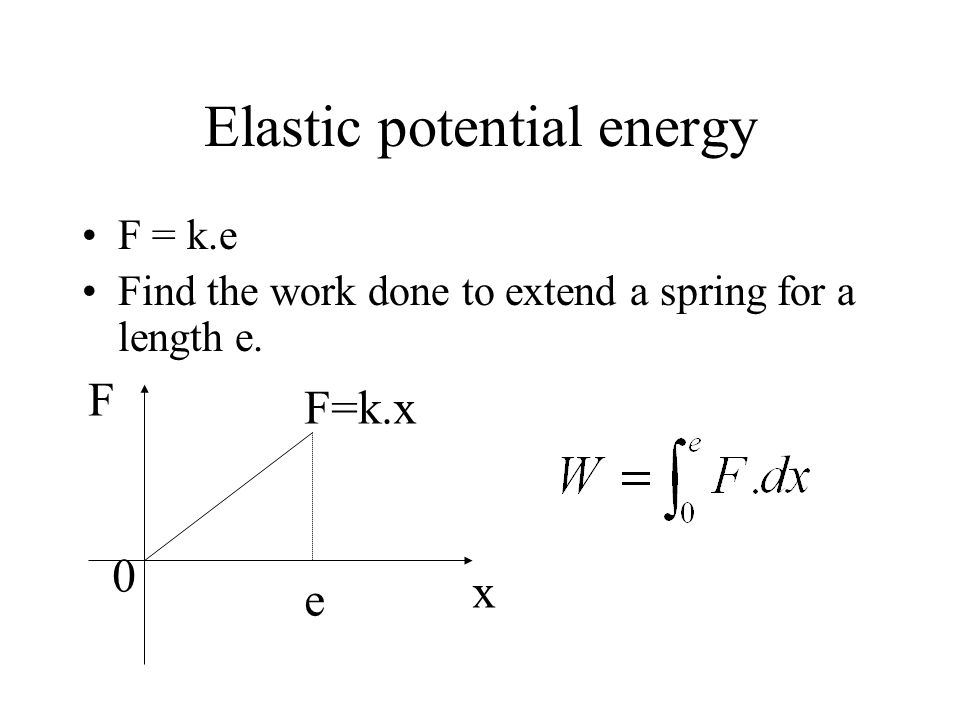 Elastic potential energy F = k.e Find the work done to extend a spring for a length e. e F x F=k.x 0