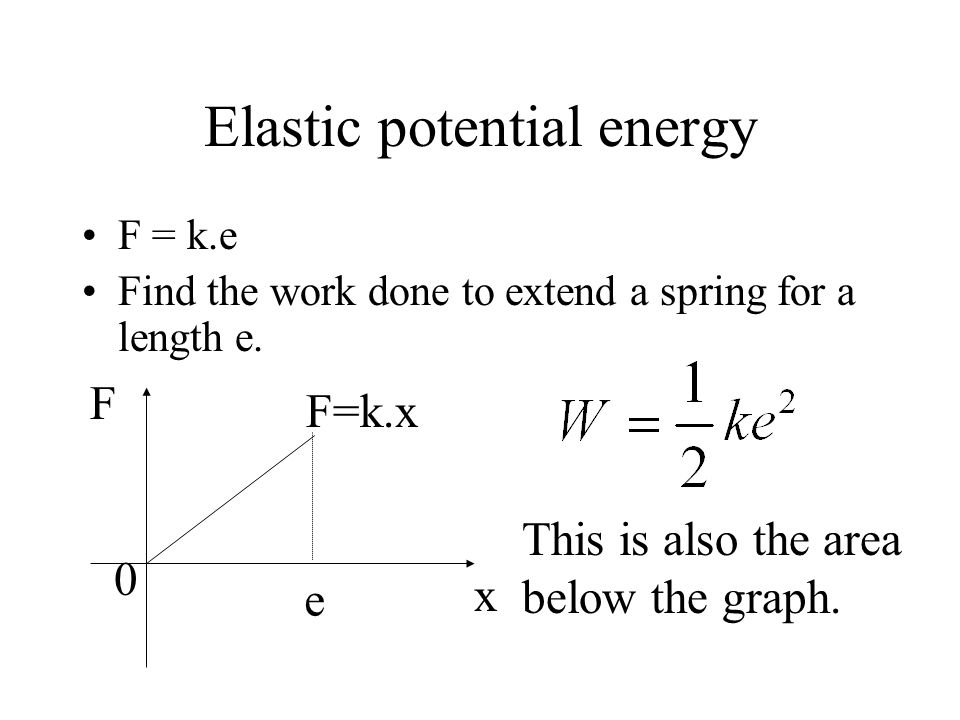 Elastic potential energy F = k.e Find the work done to extend a spring for a length e. e F x F=k.x 0 This is also the area below the graph.