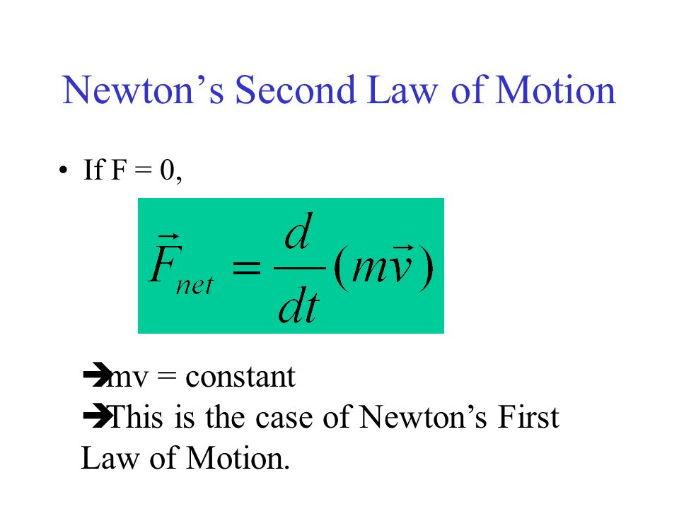 Newtons Second Law of Motion If F = 0, mv = constant This is the case of Newtons First Law of Motion.