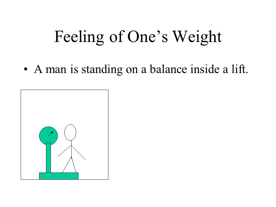 Feeling of Ones Weight A man is standing on a balance inside a lift.
