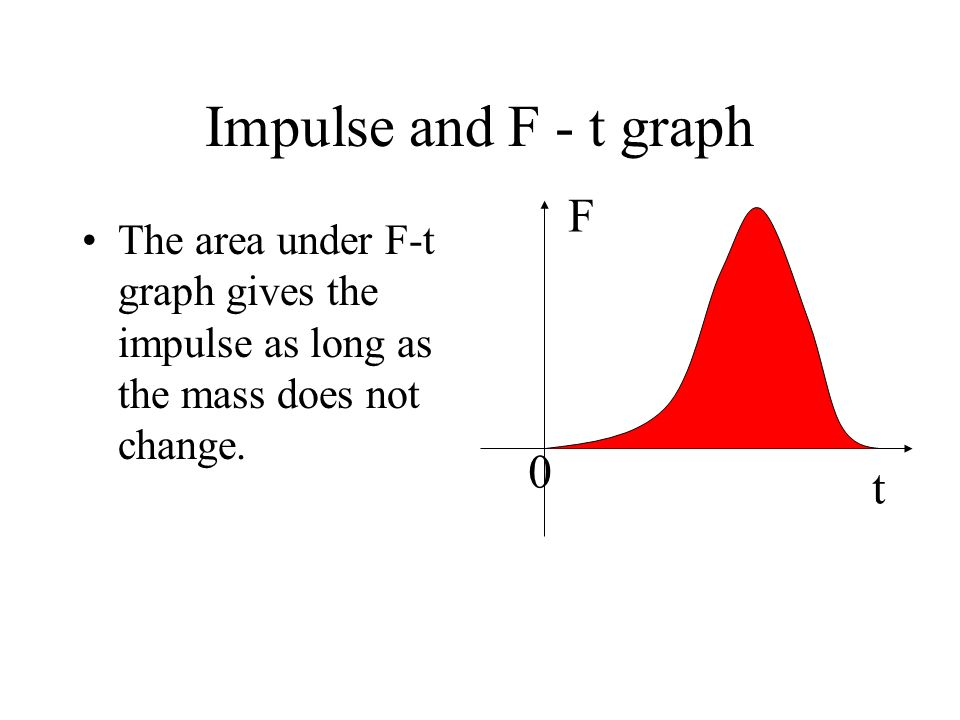 Impulse and F - t graph The area under F-t graph gives the impulse as long as the mass does not change. F t 0
