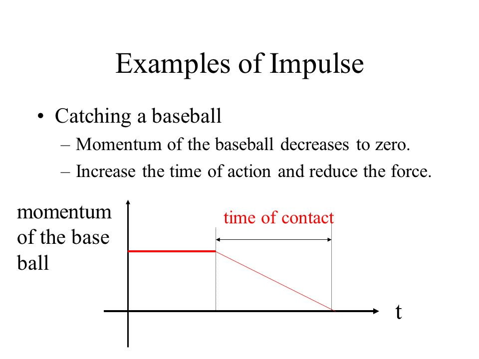 Examples of Impulse Catching a baseball –Momentum of the baseball decreases to zero. –Increase the time of action and reduce the force. time of contac
