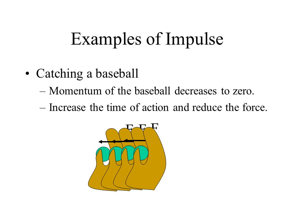 Examples of Impulse Catching a baseball –Momentum of the baseball decreases to zero. –Increase the time of action and reduce the force. F F F