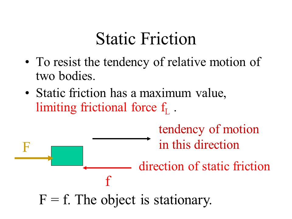 Static Friction To resist the tendency of relative motion of two bodies. Static friction has a maximum value, limiting frictional force f L. tendency