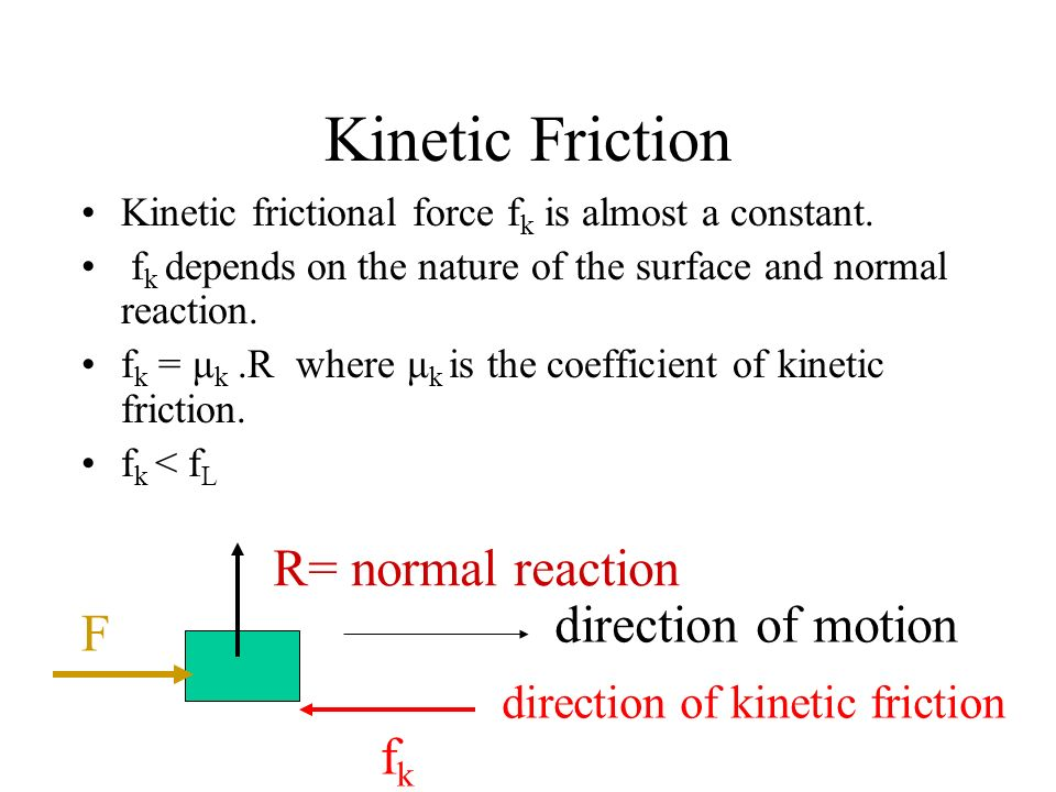 Kinetic Friction Kinetic frictional force f k is almost a constant. f k depends on the nature of the surface and normal reaction. f k = μ k.R where μ