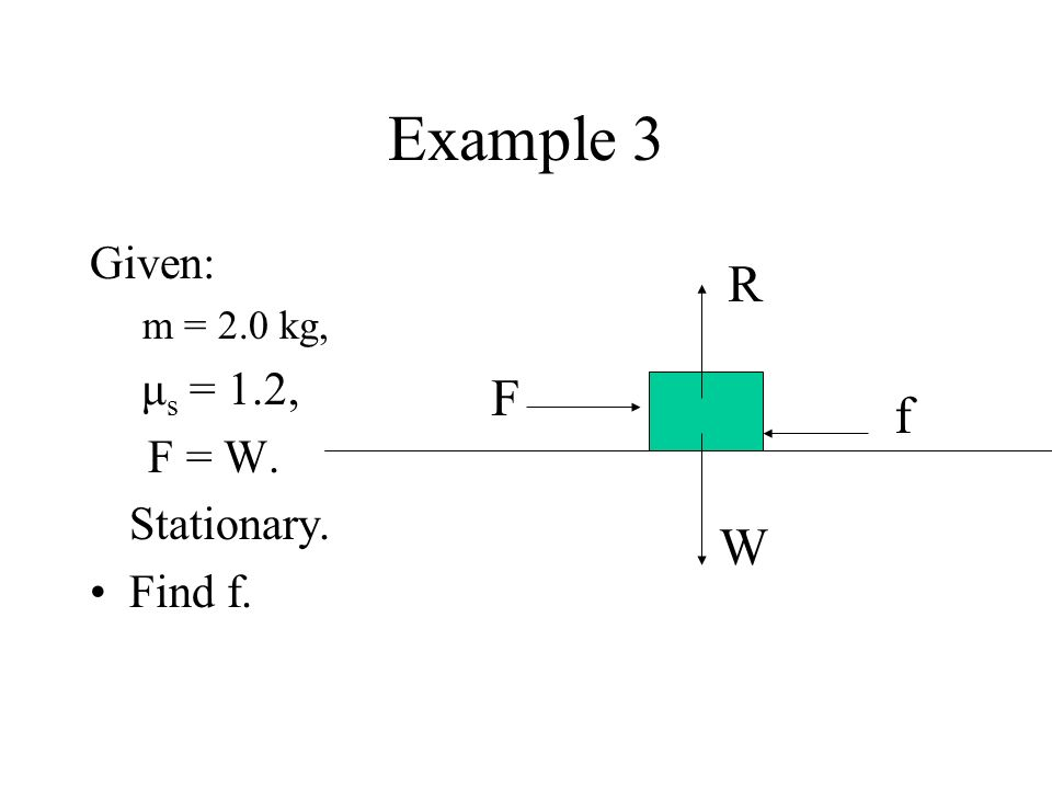 Example 3 Given: m = 2.0 kg, μ s = 1.2, F = W. Stationary. Find f. F W R f
