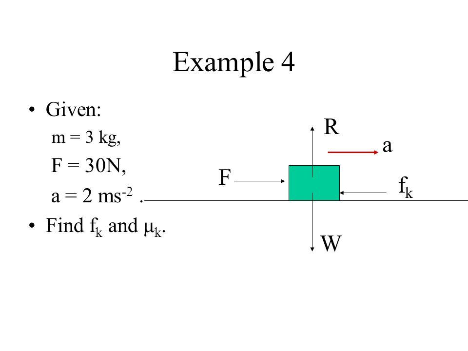 Example 4 Given: m = 3 kg, F = 30N, a = 2 ms -2. Find f k and μ k. F W R fkfk a