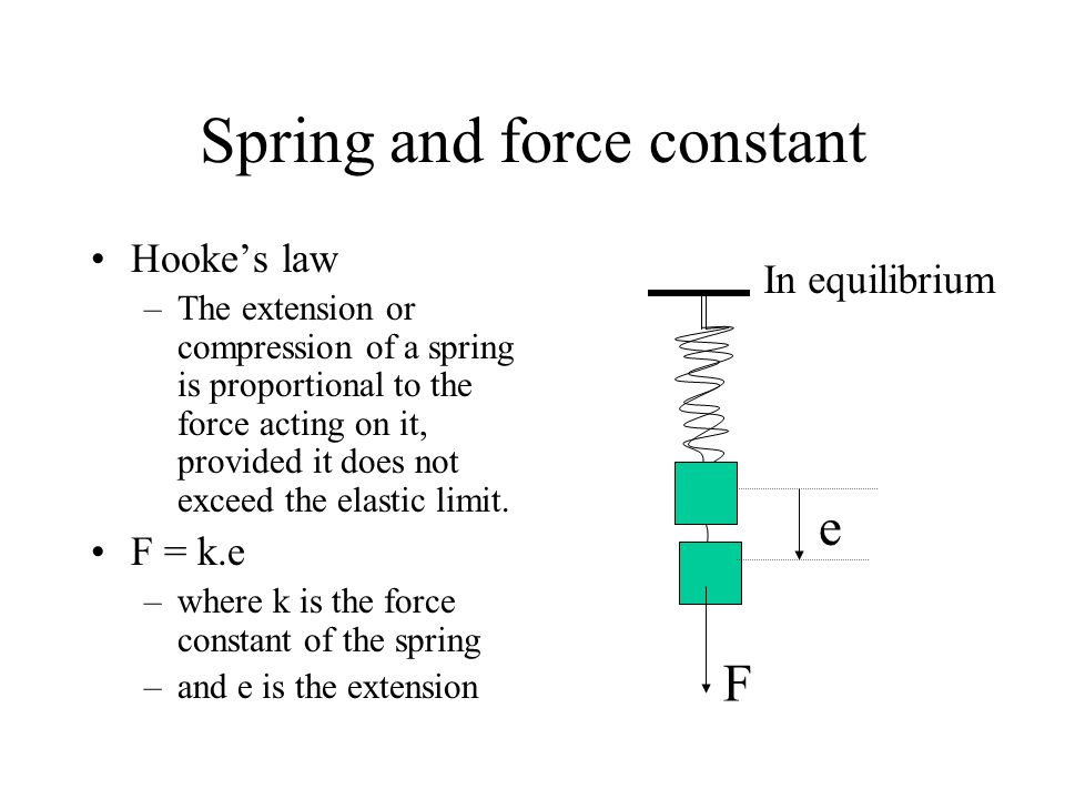 Spring and force constant Hookes law –The extension or compression of a spring is proportional to the force acting on it, provided it does not exceed