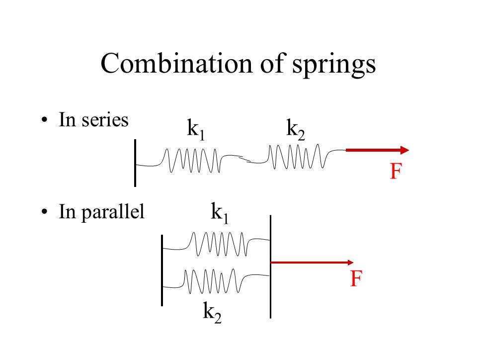 Combination of springs In series In parallel k1k1 k2k2 k1k1 k2k2 F F