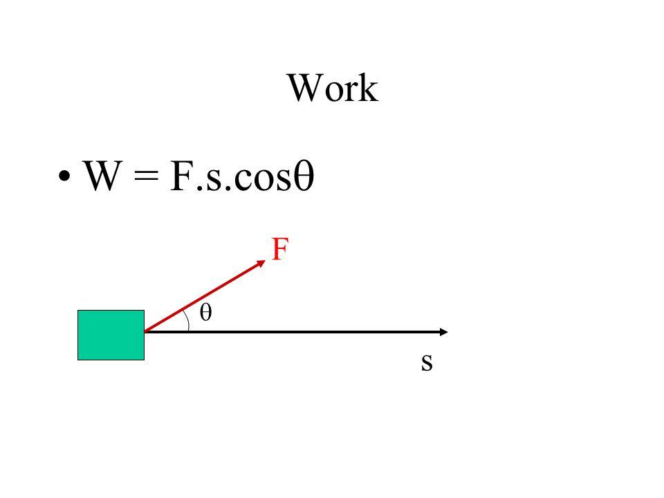 Work W = F.s.cos F s