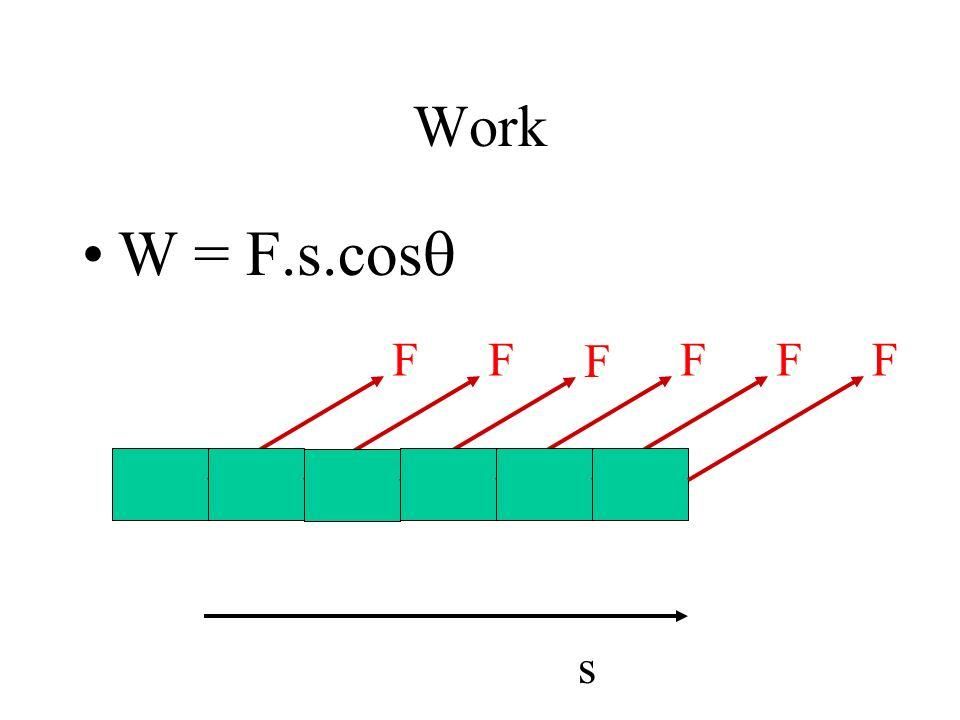 Work W = F.s.cos F s F F FFF