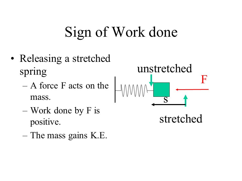 Sign of Work done Releasing a stretched spring –A force F acts on the mass. –Work done by F is positive. –The mass gains K.E. stretched unstretched s
