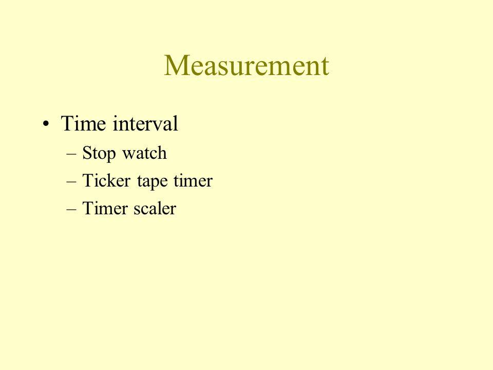 Measurement Length –Meter rule –Vernier caliper –Micrometer screw gauge Practice