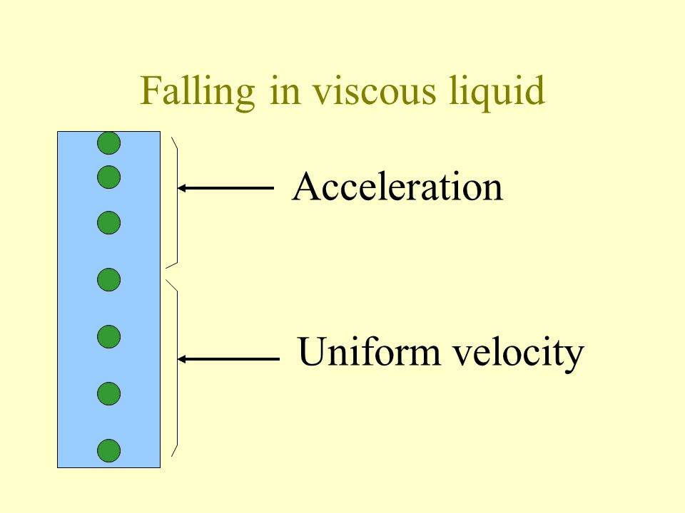 v-t graph Uniform acceleration: slope = constant v t