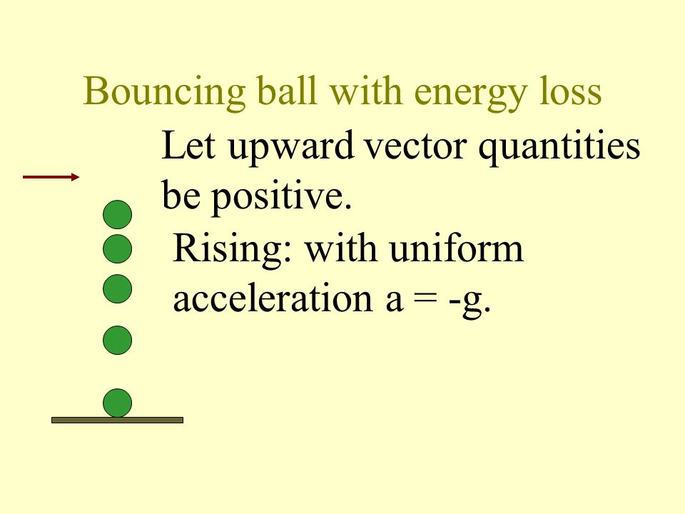v-t graph of a bouncing ball Large acceleration on rebound v t falling rebound