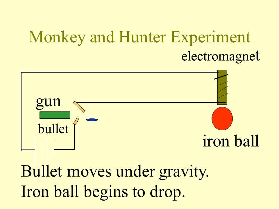 Monkey and Hunter Experiment gun bullet aluminium foil electromagne t iron ball The bullet breaks the aluminium foil.