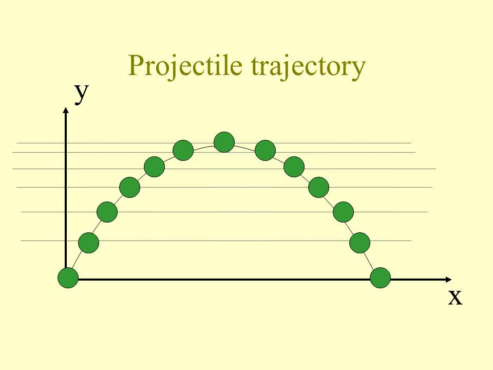Projectile trajectory y x