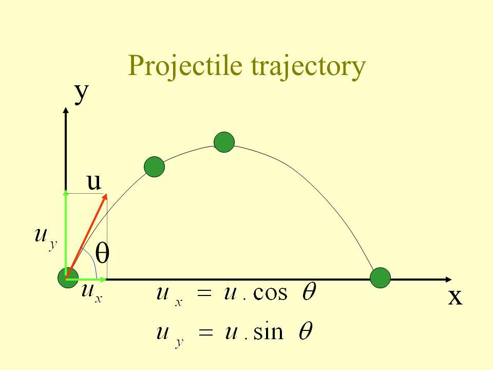 Projectile trajectory y x u = x-component of u = y-component of u