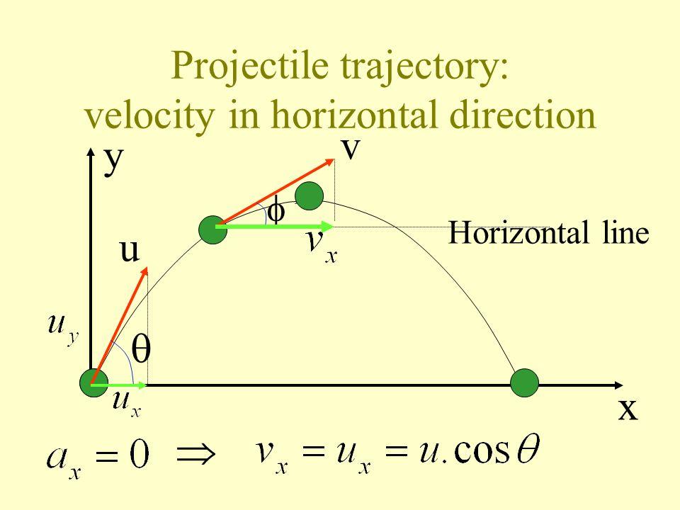 Projectile trajectory y x u v Horizontal line vertical line = x-component of v = y-component of v