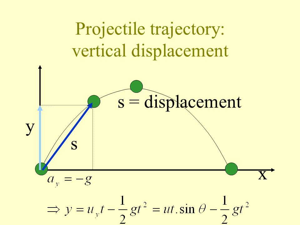 Projectile trajectory: horizontal displacement y x s s = displacement