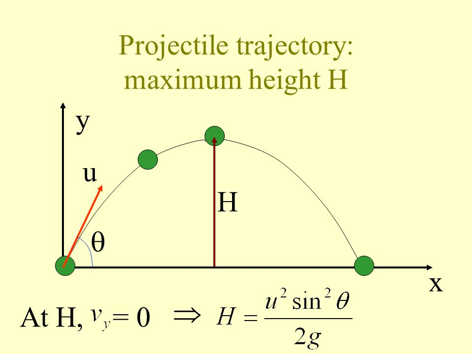 Projectile trajectory Example 19