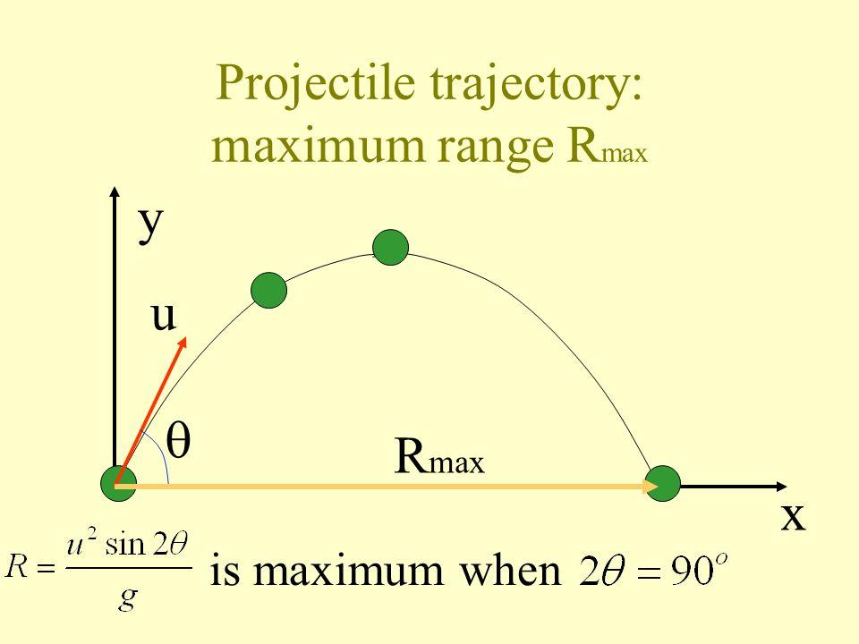 Projectile trajectory: range R y x u At R, y = 0 R