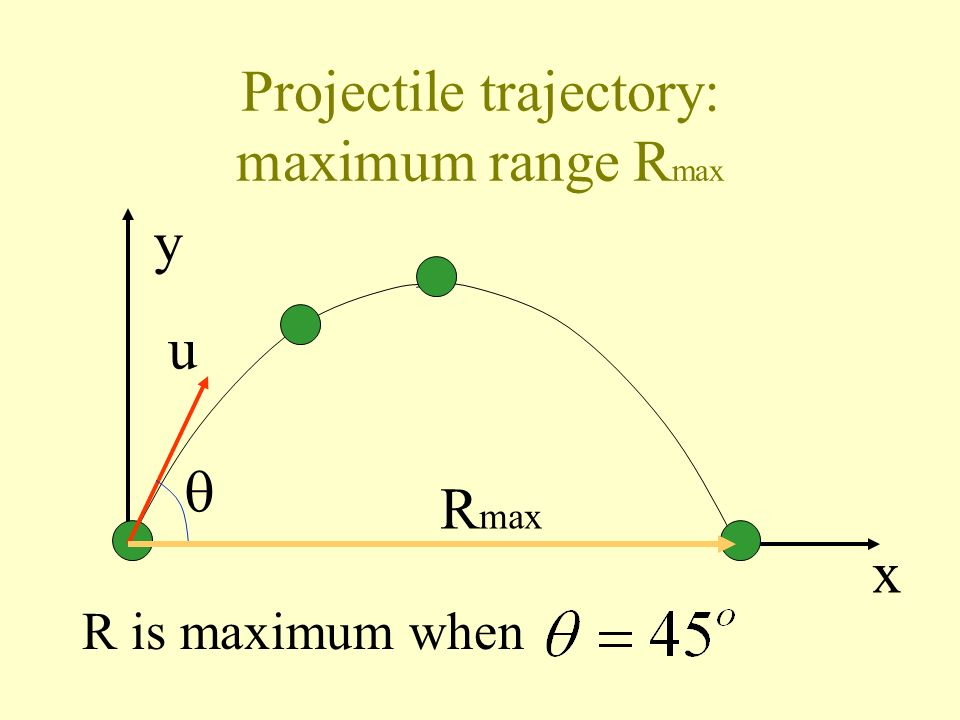 Projectile trajectory: maximum range R max y x u R max is maximum when