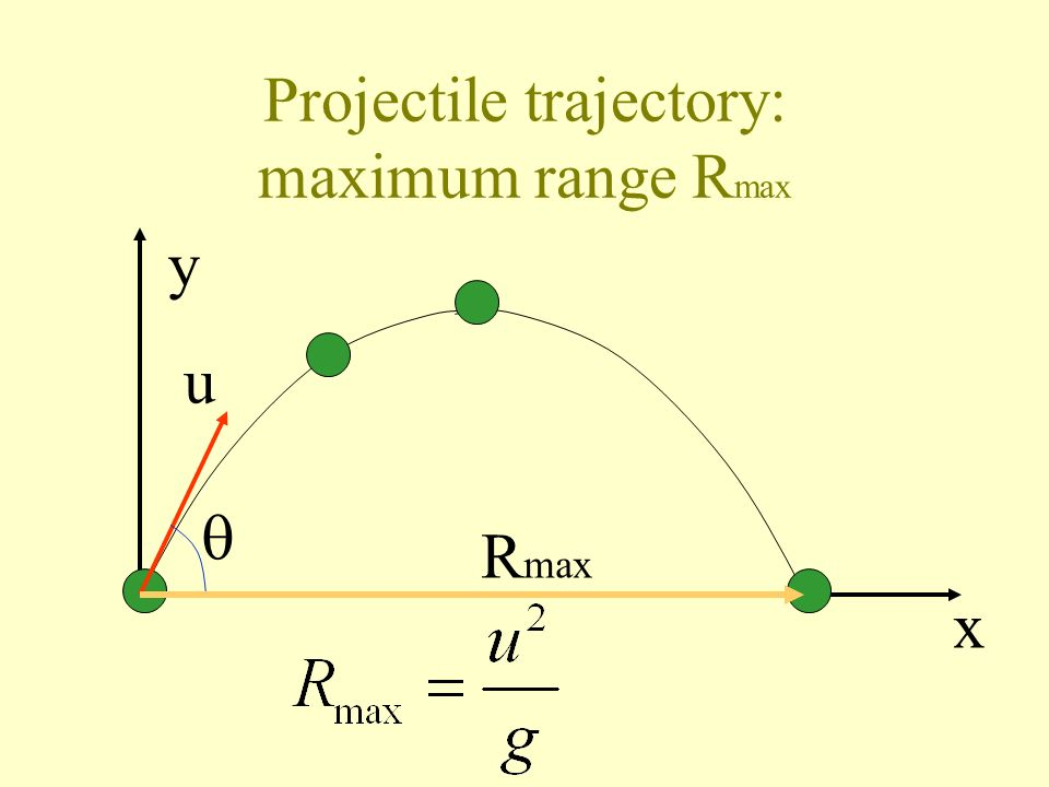 Projectile trajectory: maximum range R max y x u R max R is maximum when