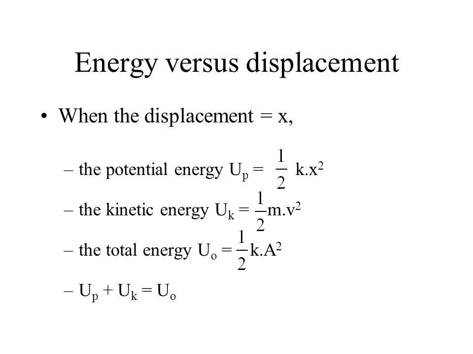 Example 10 Angular speed of a simple pendulum