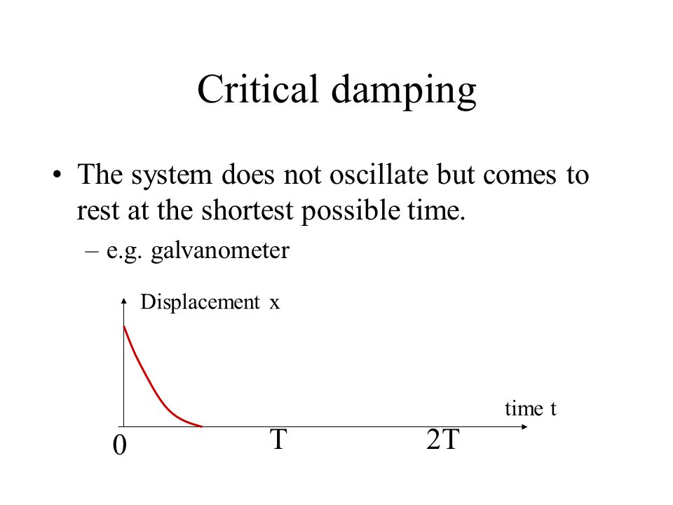Slightly damping The amplitude decreases exponentially with time. A n = A 1. n where is a constant