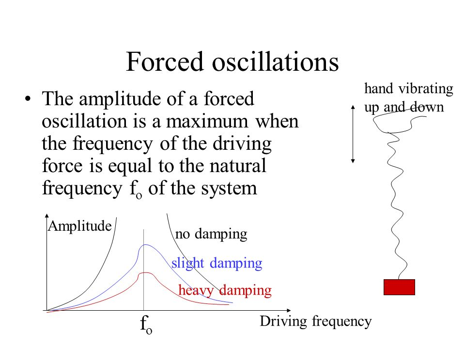 Forced oscillations The amplitude of a forced oscillation depends on –damping –frequency of the driving force hand vibrating up and down
