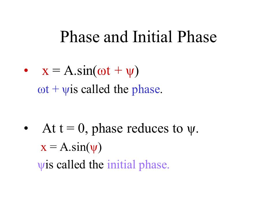 The kinematics of SHM Displacement x If ψ=0 x = A.sin (ωt) 0 t A -A T 2T3T time Displacement x = A.sin(ωt + ψ) of a SHM. The displacement x of a parti