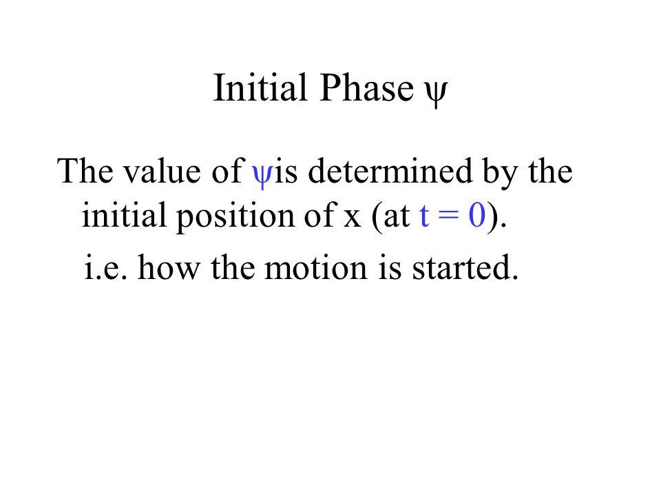 Phase x = A.sin(ωt + ψ) If ψ=0, x = A.sin(ωt ) If ψ= π/2, x = A.cos(ωt ) If ψ= π, x = -A.sin(ωt ) etc.